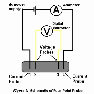 High Voltage Dc Power Supply Schematic on 12 volt voltage regulator circuit